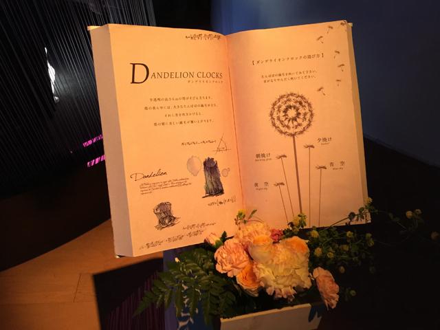 【FLOWER BY NACKED】DANDELION CLOCKS